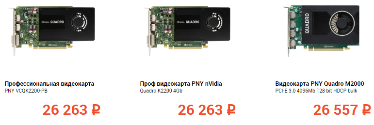 Стоимость среднего сегмента профессиональных видеокарт Nvidia Quadro