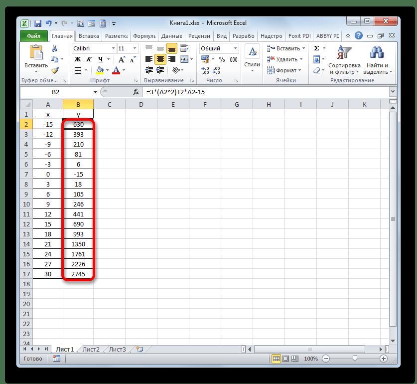 Столбец Y заполнен значениями вычисления формулы в Microsoft Excel