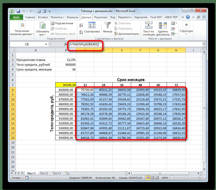 Таблица данных заполнена в Microsoft Excel