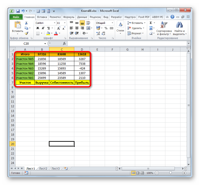 Таблица перевернута на 180 градусов в Microsoft Excel