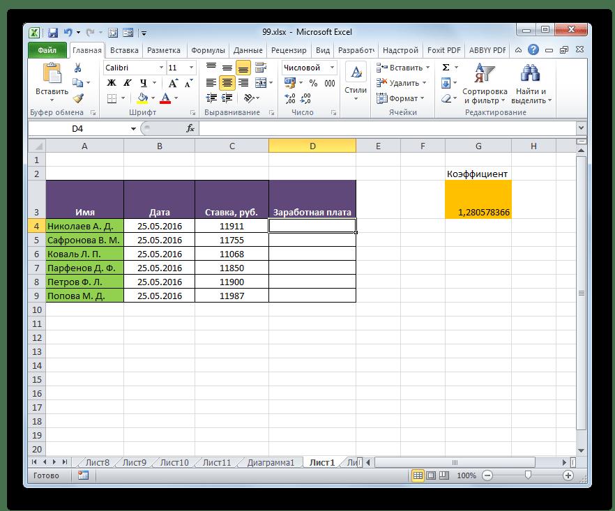 Таблица расчетов заработной платы сотрудников в Microsoft Excel