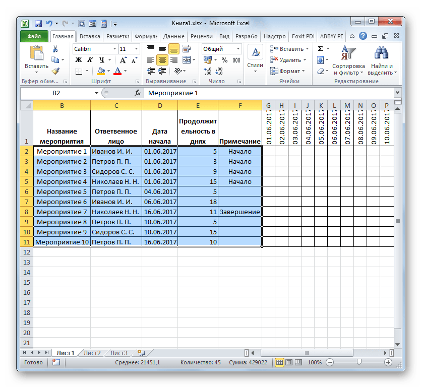 Таблица стала компактной в Microsoft Excel