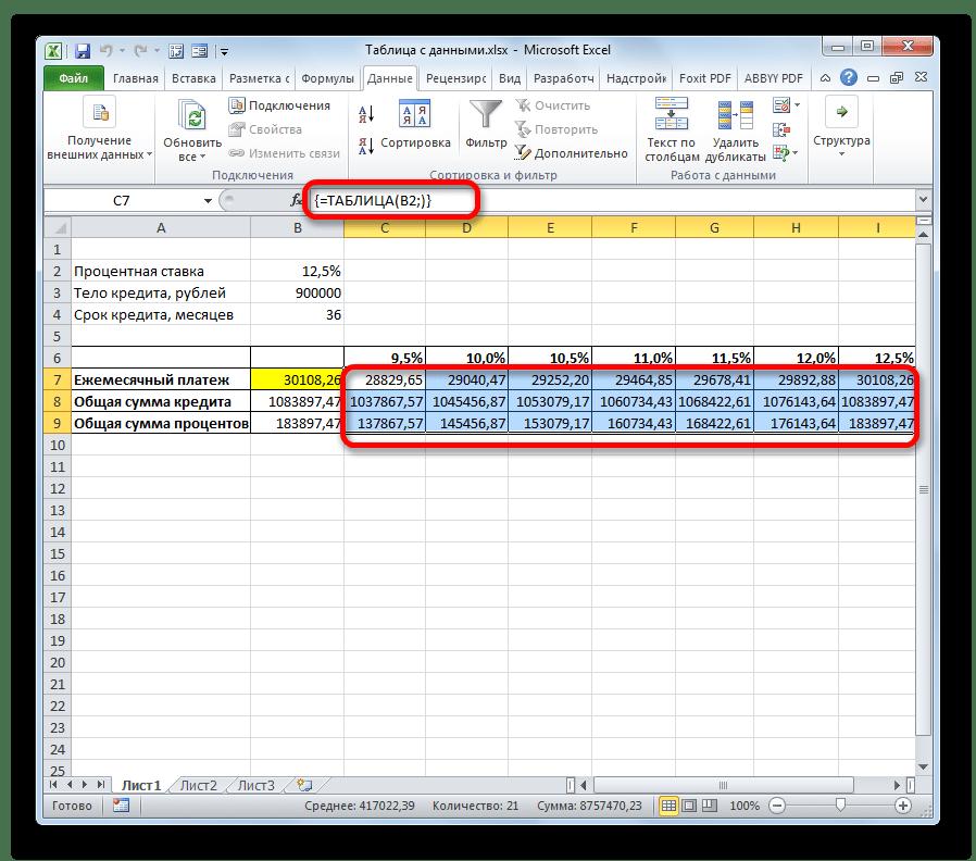 Таблица заполненна данными в Microsoft Excel