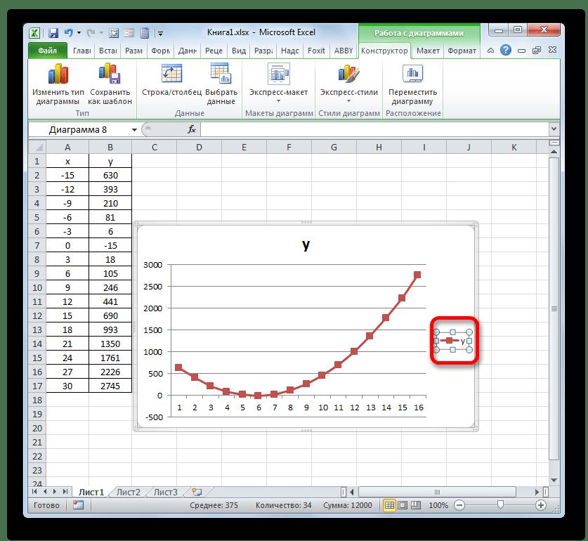 Удаление легенды в Microsoft Excel