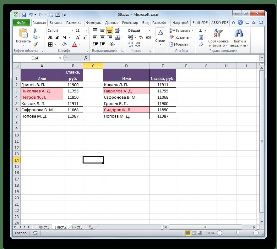 Уникальные значения выделены в Microsoft Excel