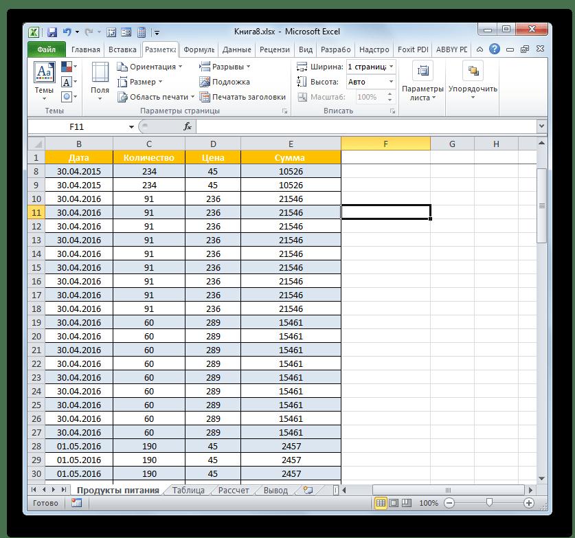 Все разрывы страниц вставленные вручную сброшены в Microsoft Excel