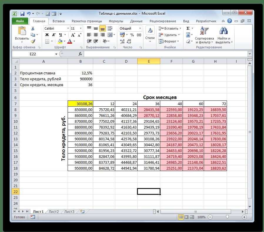 Ввыделение ячеек цветом соответствующих условию в Microsoft Excel