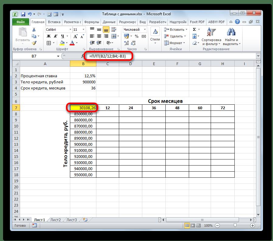 Заготовка таблицы для создания талицы подстановок с двумя переменными в Microsoft Excel