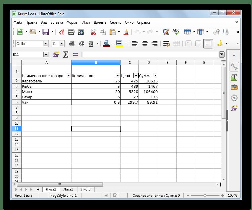 Файл с расширением ODS открыт в программе LibreOffice Calc