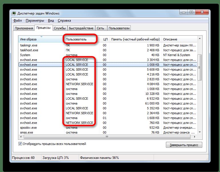 Имена пользователей файла SVCHOST.EXE в Диспетчере задач