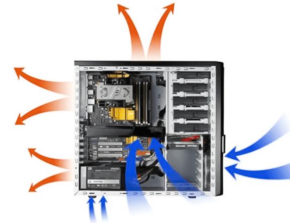 Нормальная циркуляция внутри системного блока компьютера