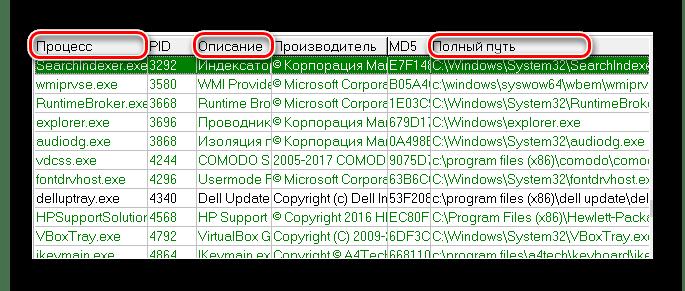 Открытое окно Диспетчера процессов в AVZ