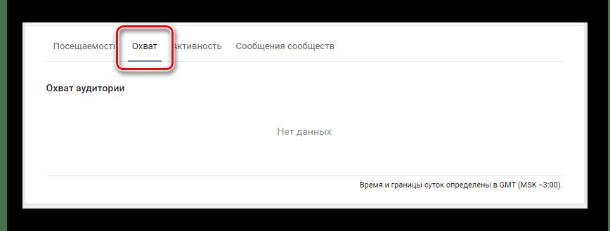 Просмотр вкладки охват в разделе статистика сообщества в группе ВКонтакте