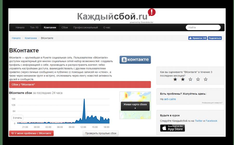 Сайт с диагностикой проблем с доступом к сайту ВКонтакте