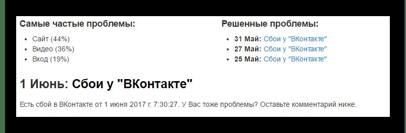 Статистика актуальных проблем доступа к сайту ВКонтакте