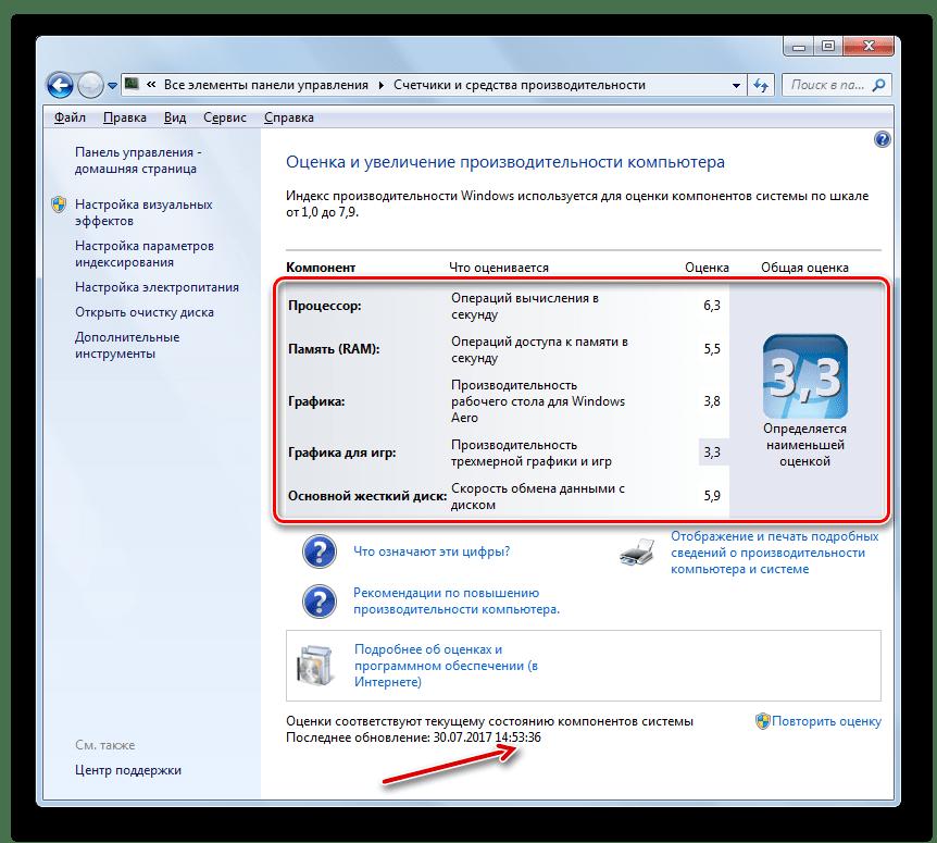 Данные индекса производительности обновлены через Командную строку в окне Оценка и увеличение производиетельности компьютера в Windows 7