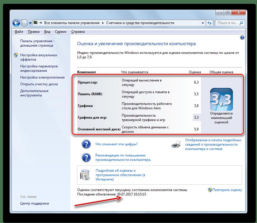 Данные индекса производительности обновлены в окне Оценка и увеличение производиетельности компьютера в Windows 7