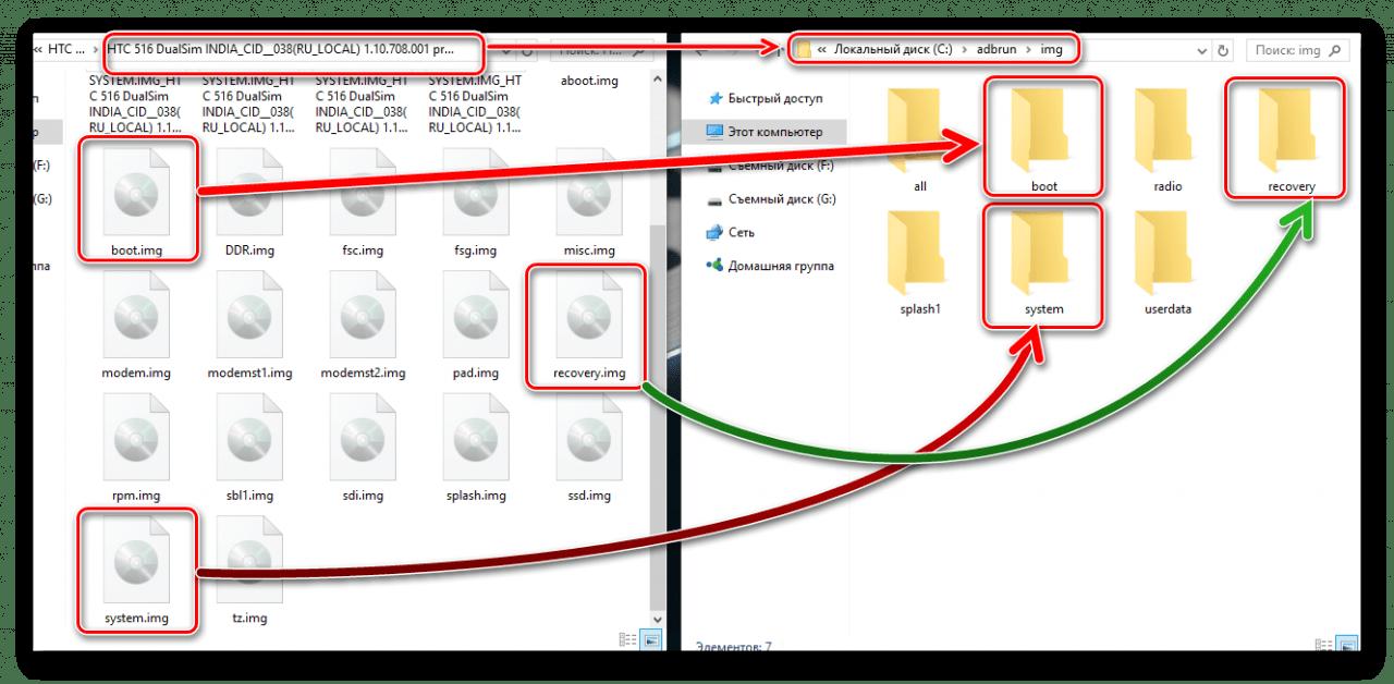 HTC D516 ADB Run копирование образов в соответствующие папки