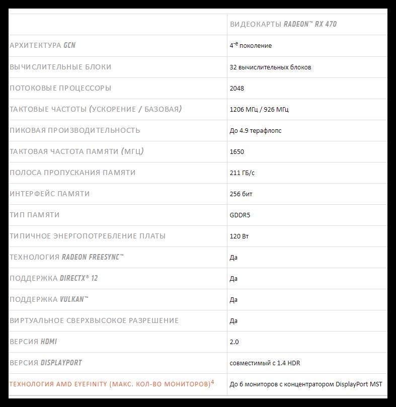 Информация о графическом адаптере RX 470 на официальном сайте AMD