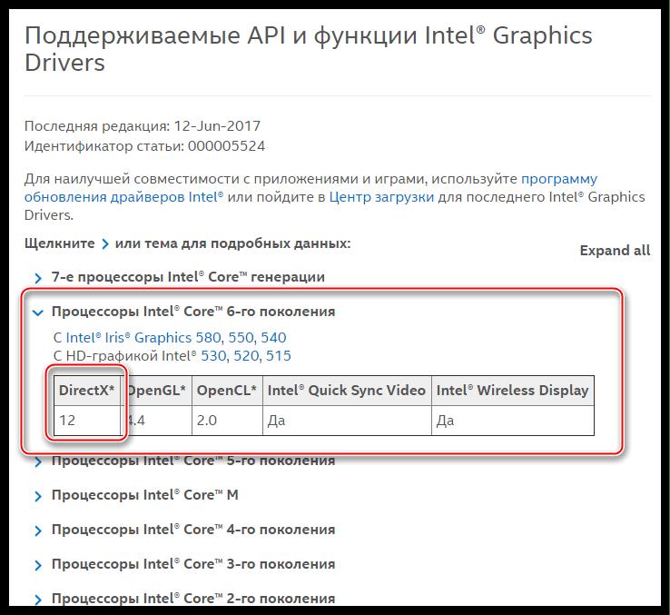 Информация о максимальной поддерживаемой встроенной видеокартой версии библиотеки DirectX на официальном сайте Intel
