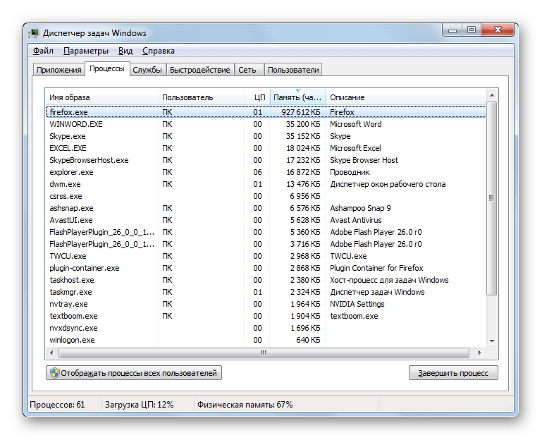Окно Диспетчера задач в Windows 7