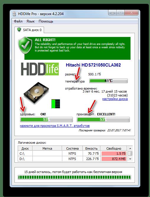 Показатели температуры, здоровья и производительности в программе HDDlife Pro