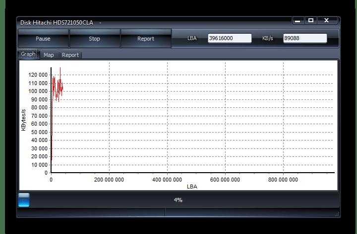 Процедура тестирования жесткого диска на ошибки в программе HDDScan