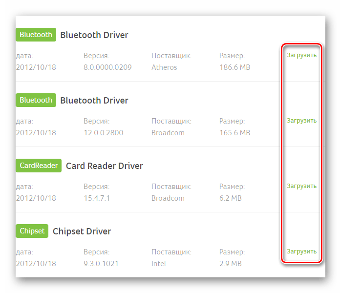 Скачивание драйверов для ноутбука Acer Aspire 5750G