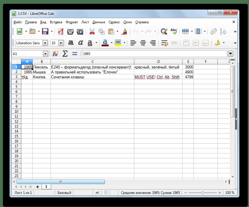 Содержимое файла CSV отображено на листе в программе LibreOffice