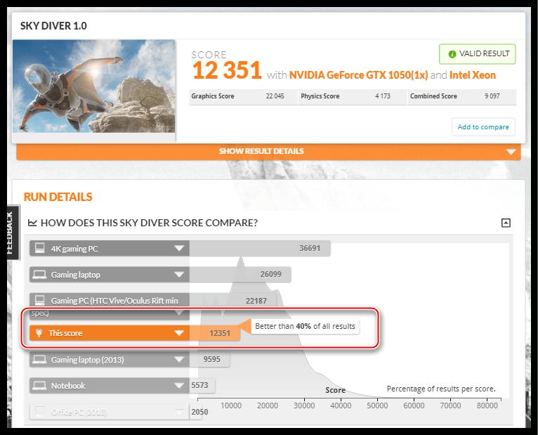 Страница сравнения результатов тестирования систем в программе 3DMark от компании Futuremark
