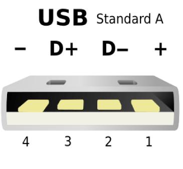 USB Standart A