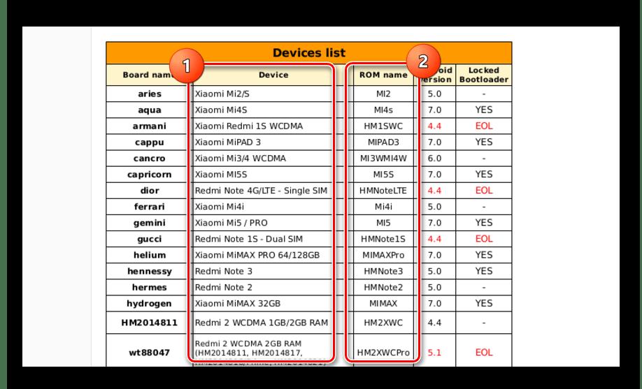 Xiaomi.eu поиск названия прошивки в таблице