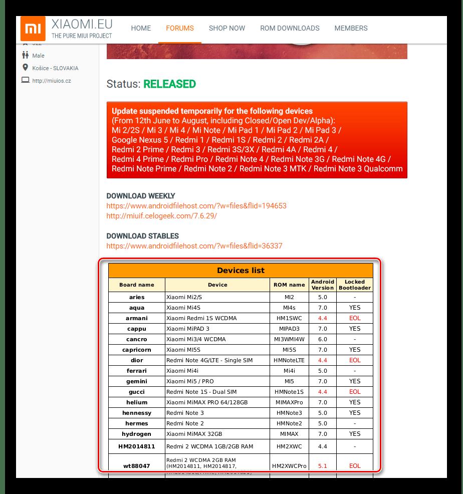 Xiaomi.eu таблица моделей и названий прошивок