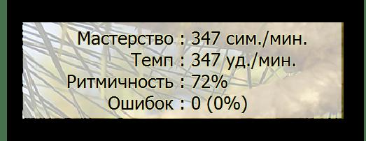 Статистика VerseQ