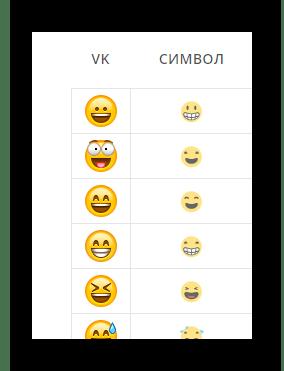 Финальный внешний вид смайлика на сайте сервиса vEmoji