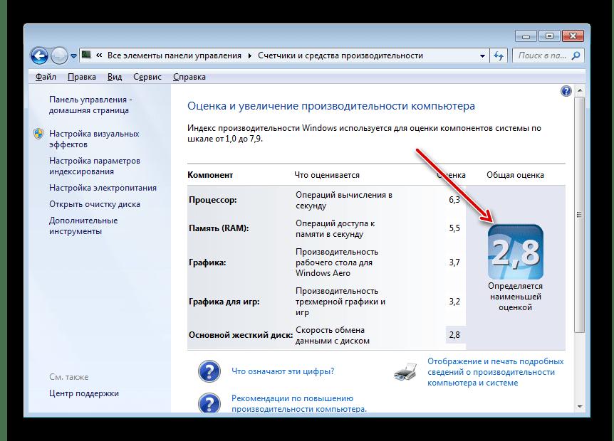 Индекс производительности в окне Оценка и увеличение производительности компьютера в Windows 7