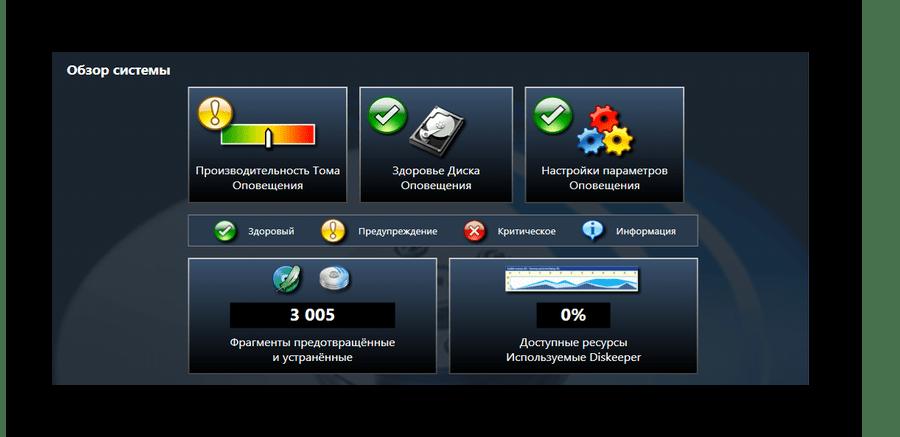 Информационная панель дефрагментатора Diskeeper на главном окне программы