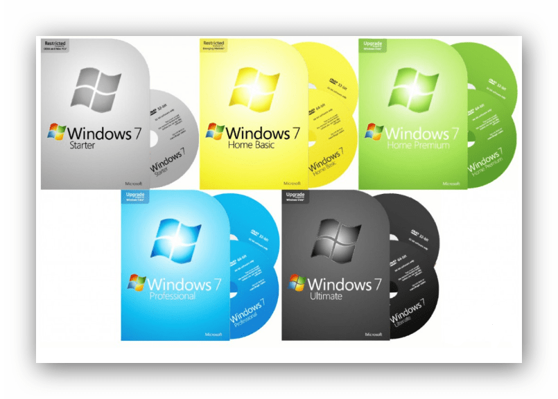 Изображения версий Widnows 7