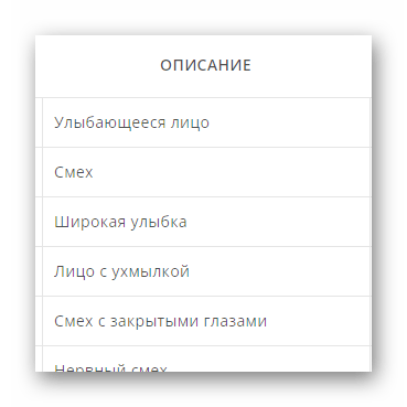 Описание смайликов на сайте сервиса vEmoji