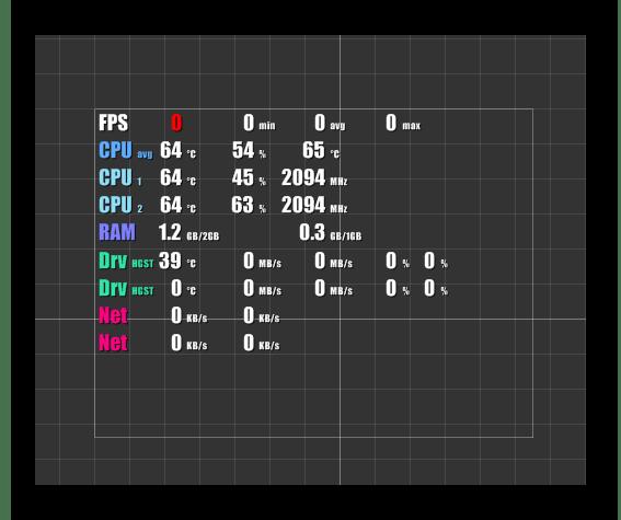 Панель сенсоров FPS Monitor