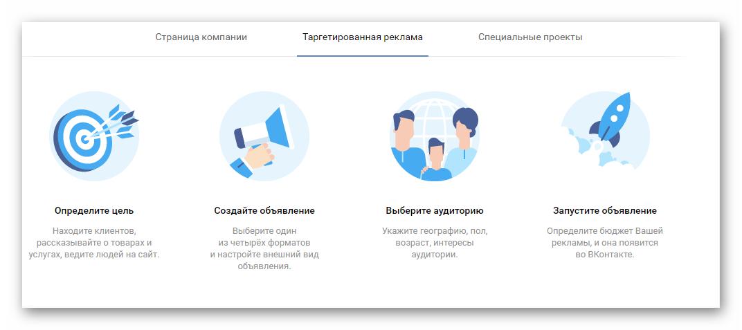 Полезная информация о таргетированной рекламе ВКонтакте