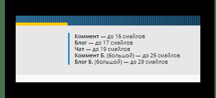 Предписания по использованию смайлов из смайлов на сайте сервиса vEmoji