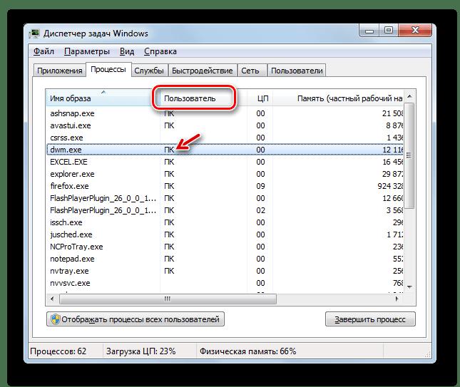 Процесс DWM.EXE запущен от имени текщего пользователя в окне Диспетчера задач