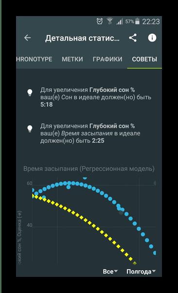 Рекомендации качества сна Sleep as Android