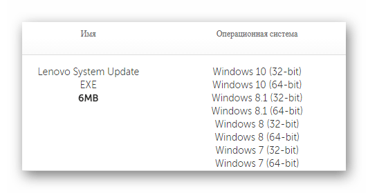 Содержание файла Lenovo G555