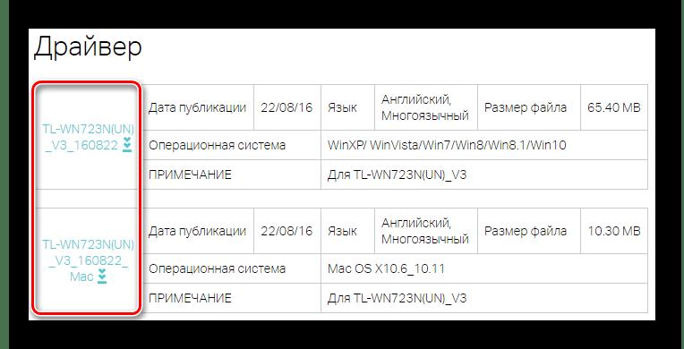 TP-Link Официальный сайт Загрузка драйвера