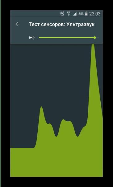 Ультразвуковое сканирование Sleep as Android