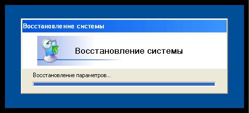 Восстановление параметров операционной системы при перезагрузке Windows XP