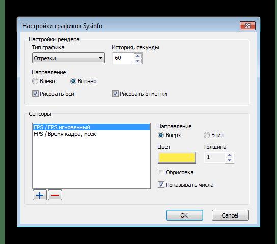 Время кадра FPS Monitor