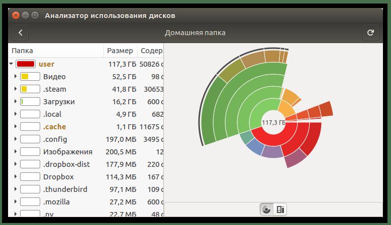 интерфейс программы baobab в линукс